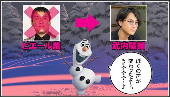 アナ雪2のオラフの声優は武内駿輔